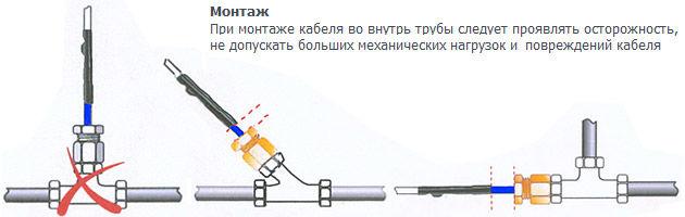 Муфта для греющего кабеля своими руками