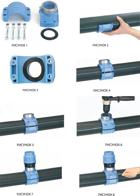 Инструкция по монтажу компрессионных фитингов в картинках