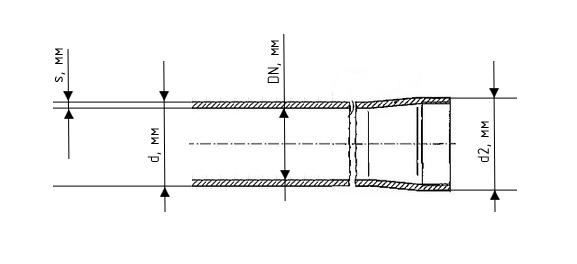 Обсадные трубы ПВХ для скважины по оптимальным ценам